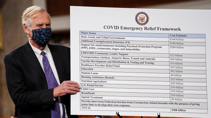 Stimulus Package $900 Billion, pork funding