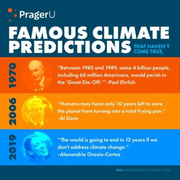 Where did the 97% agreement on Climate Change Crisis come from?